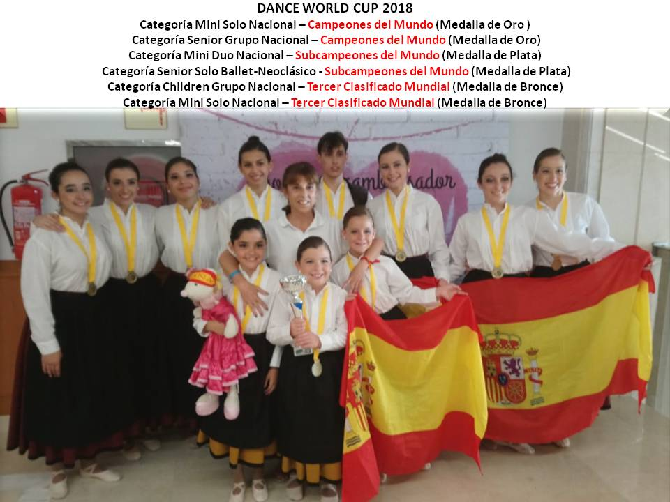 Escuela Russkaya en Dance World Cup 2018
